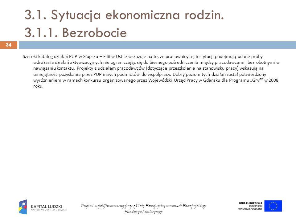 3.1. Sytuacja ekonomiczna rodzin. 3.1.1. Bezrobocie 34 Projekt współfinansowany przez Unię Europejską w ramach Europejskiego Funduszu Społecznego Szer