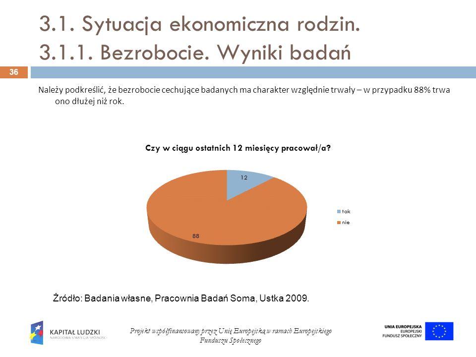 3.1. Sytuacja ekonomiczna rodzin. 3.1.1. Bezrobocie. Wyniki badań 36 Projekt współfinansowany przez Unię Europejską w ramach Europejskiego Funduszu Sp