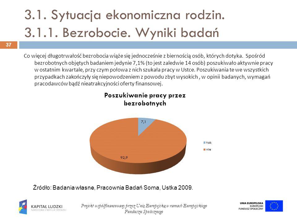 3.1. Sytuacja ekonomiczna rodzin. 3.1.1. Bezrobocie. Wyniki badań 37 Projekt współfinansowany przez Unię Europejską w ramach Europejskiego Funduszu Sp