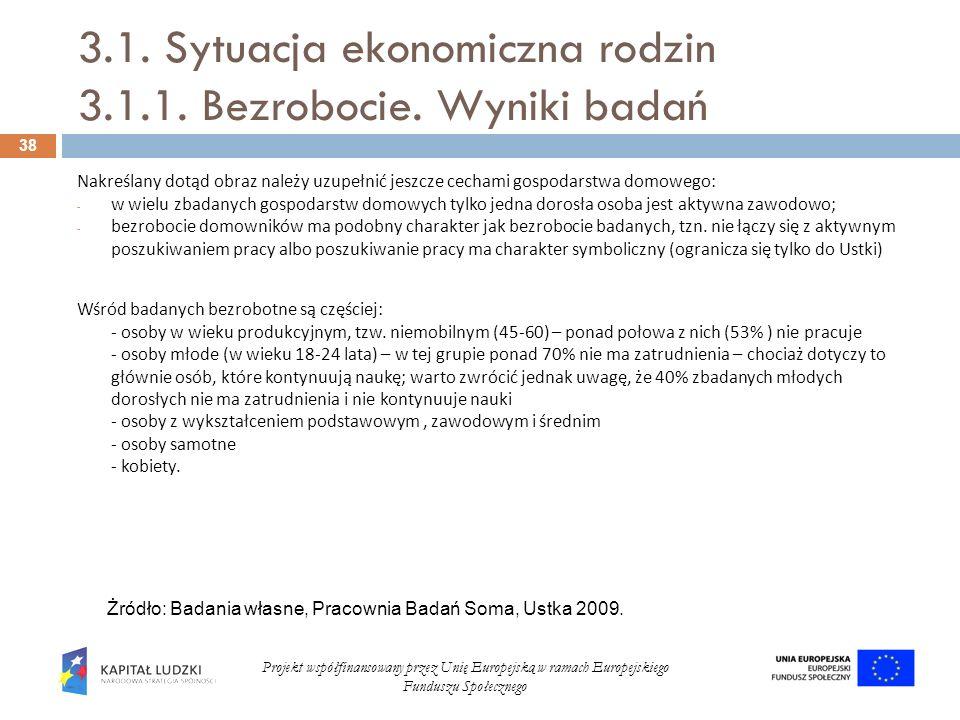 3.1. Sytuacja ekonomiczna rodzin 3.1.1. Bezrobocie. Wyniki badań 38 Projekt współfinansowany przez Unię Europejską w ramach Europejskiego Funduszu Spo