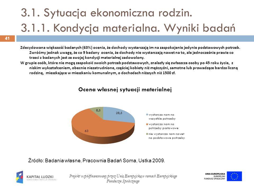 3.1. Sytuacja ekonomiczna rodzin. 3.1.1. Kondycja materialna. Wyniki badań 41 Projekt współfinansowany przez Unię Europejską w ramach Europejskiego Fu
