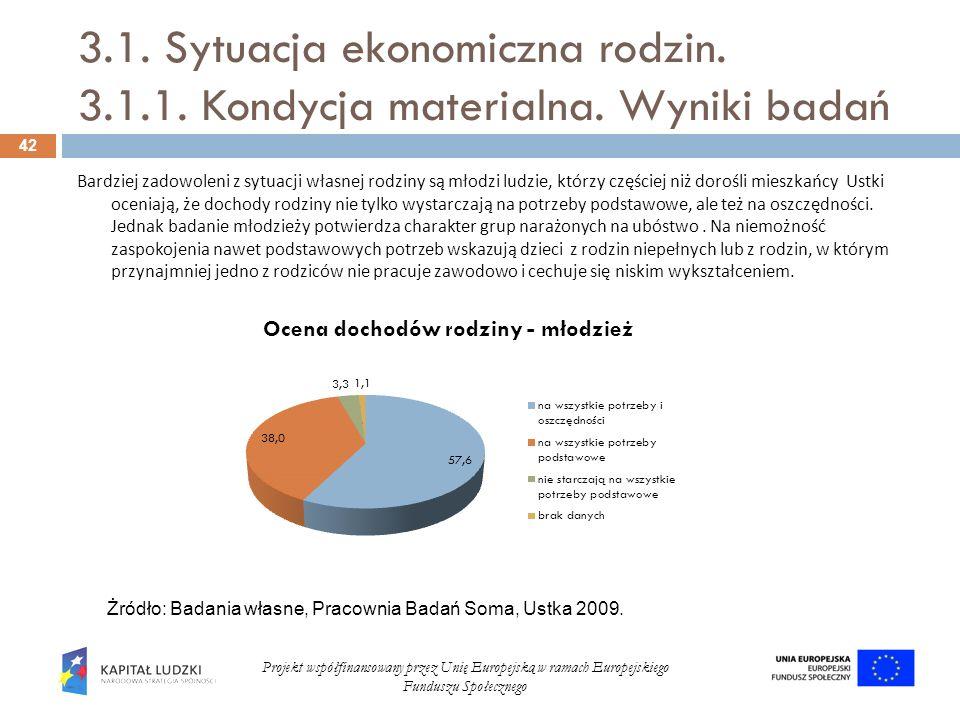 3.1. Sytuacja ekonomiczna rodzin. 3.1.1. Kondycja materialna. Wyniki badań 42 Projekt współfinansowany przez Unię Europejską w ramach Europejskiego Fu
