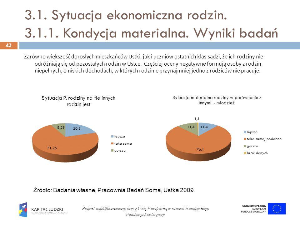 3.1. Sytuacja ekonomiczna rodzin. 3.1.1. Kondycja materialna. Wyniki badań 43 Projekt współfinansowany przez Unię Europejską w ramach Europejskiego Fu