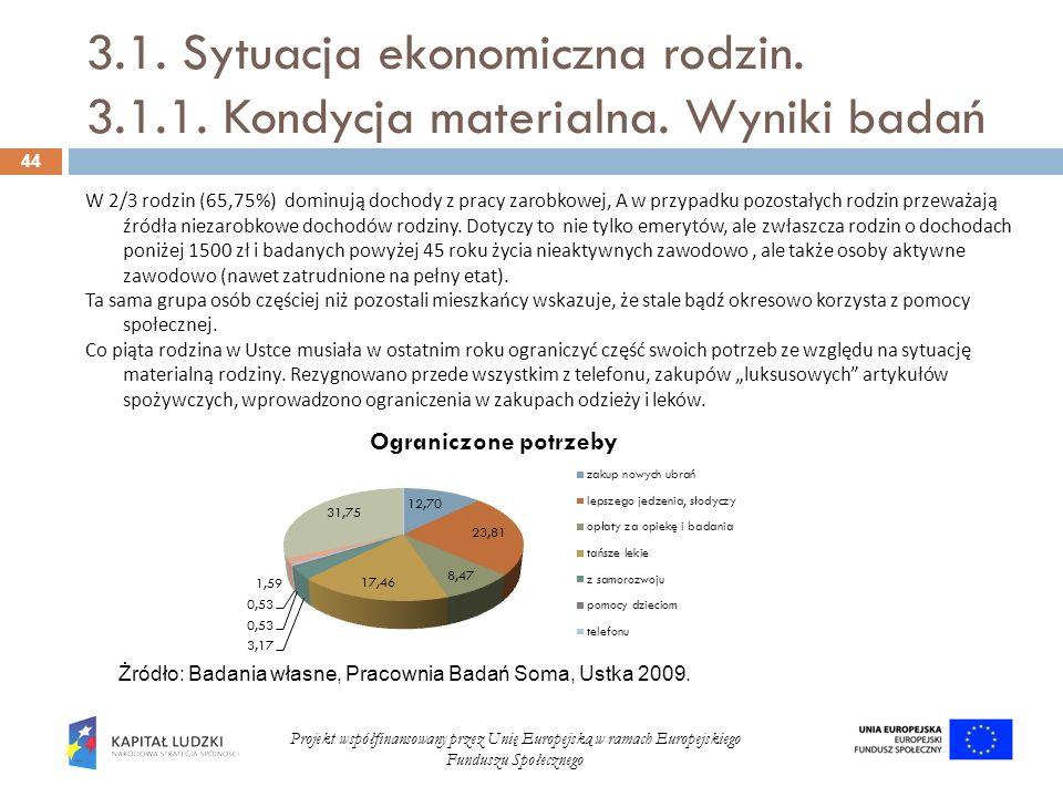 3.1. Sytuacja ekonomiczna rodzin. 3.1.1. Kondycja materialna. Wyniki badań 44 Projekt współfinansowany przez Unię Europejską w ramach Europejskiego Fu