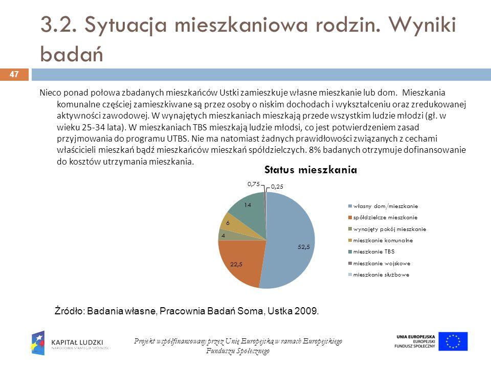 3.2. Sytuacja mieszkaniowa rodzin. Wyniki badań 47 Projekt współfinansowany przez Unię Europejską w ramach Europejskiego Funduszu Społecznego Nieco po