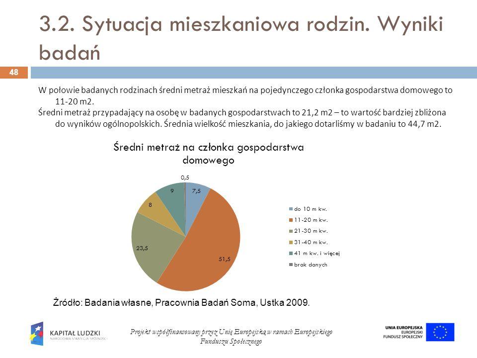 3.2. Sytuacja mieszkaniowa rodzin. Wyniki badań 48 Projekt współfinansowany przez Unię Europejską w ramach Europejskiego Funduszu Społecznego W połowi