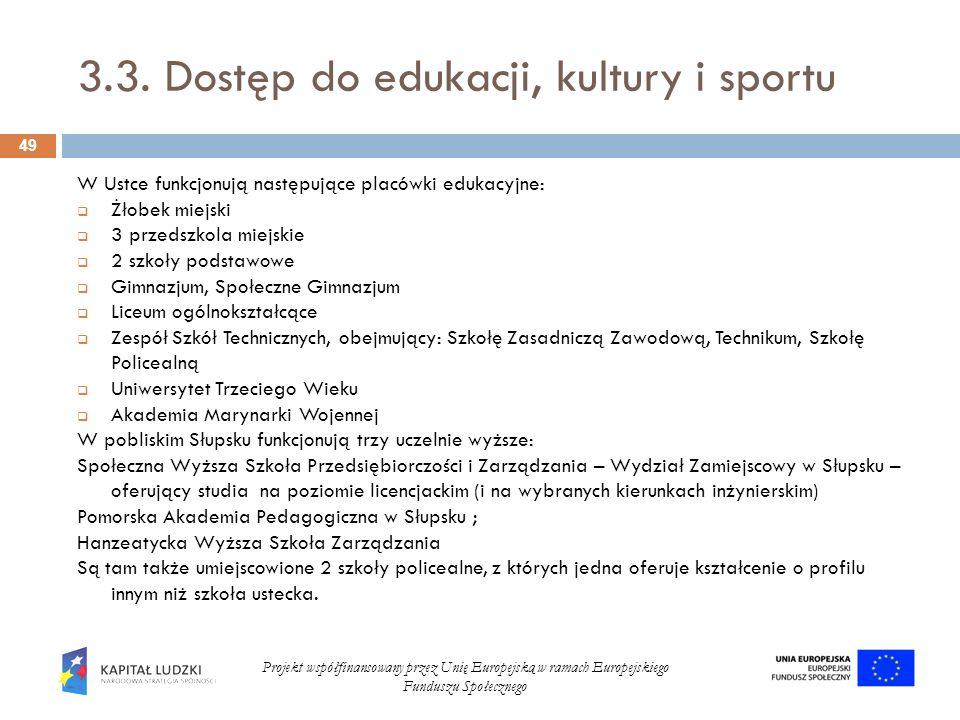 3.3. Dostęp do edukacji, kultury i sportu 49 Projekt współfinansowany przez Unię Europejską w ramach Europejskiego Funduszu Społecznego W Ustce funkcj