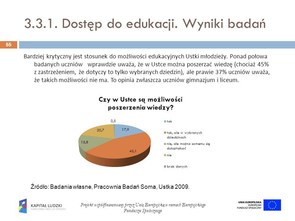 3.3.1. Dostęp do edukacji. Wyniki badań 55 Projekt współfinansowany przez Unię Europejską w ramach Europejskiego Funduszu Społecznego Bardziej krytycz