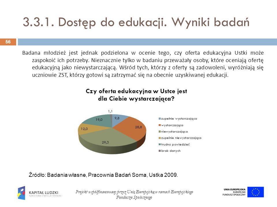 3.3.1. Dostęp do edukacji. Wyniki badań 56 Projekt współfinansowany przez Unię Europejską w ramach Europejskiego Funduszu Społecznego Badana młodzież