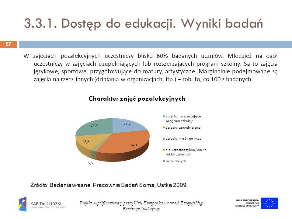 3.3.1. Dostęp do edukacji. Wyniki badań 57 Projekt współfinansowany przez Unię Europejską w ramach Europejskiego Funduszu Społecznego W zajęciach poza