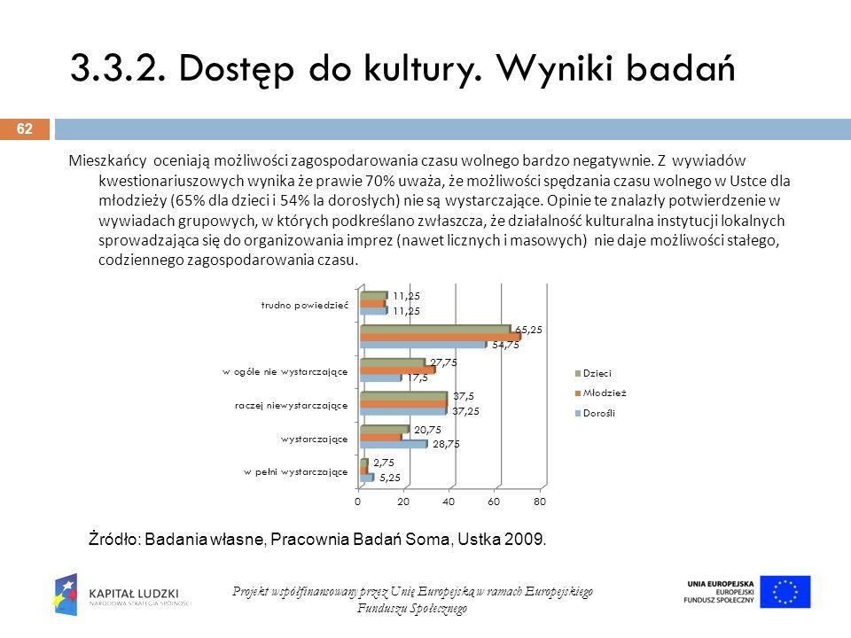 3.3.2. Dostęp do kultury. Wyniki badań 62 Projekt współfinansowany przez Unię Europejską w ramach Europejskiego Funduszu Społecznego Mieszkańcy ocenia