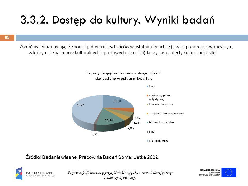 3.3.2. Dostęp do kultury. Wyniki badań 63 Projekt współfinansowany przez Unię Europejską w ramach Europejskiego Funduszu Społecznego Zwróćmy jednak uw