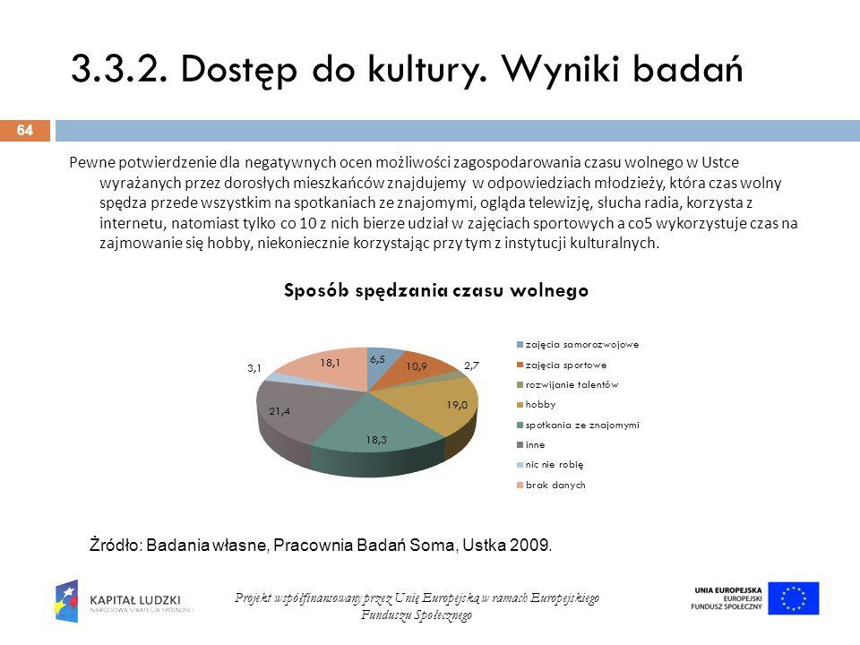 3.3.2. Dostęp do kultury. Wyniki badań 64 Projekt współfinansowany przez Unię Europejską w ramach Europejskiego Funduszu Społecznego Pewne potwierdzen