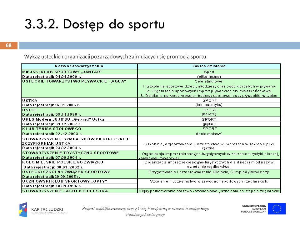 3.3.2. Dostęp do sportu 68 Projekt współfinansowany przez Unię Europejską w ramach Europejskiego Funduszu Społecznego Wykaz usteckich organizacji poza