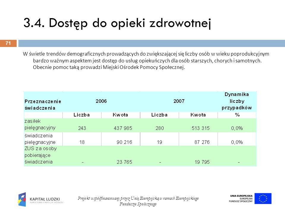3.4. Dostęp do opieki zdrowotnej 71 Projekt współfinansowany przez Unię Europejską w ramach Europejskiego Funduszu Społecznego W świetle trendów demog