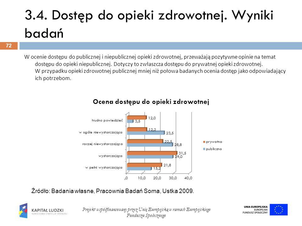 3.4. Dostęp do opieki zdrowotnej. Wyniki badań 72 Projekt współfinansowany przez Unię Europejską w ramach Europejskiego Funduszu Społecznego W ocenie