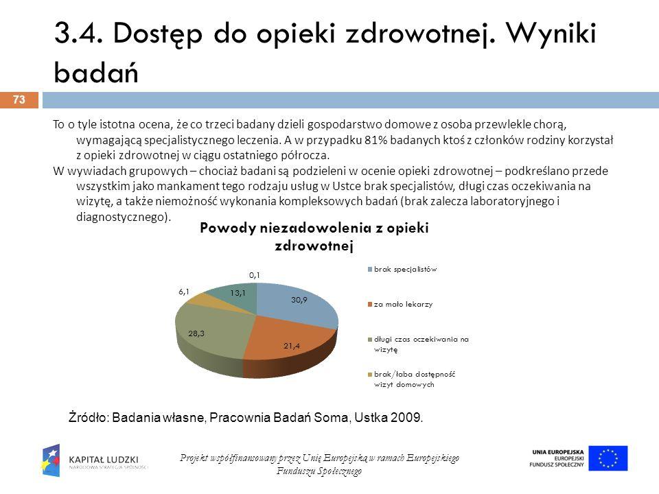 3.4. Dostęp do opieki zdrowotnej. Wyniki badań 73 Projekt współfinansowany przez Unię Europejską w ramach Europejskiego Funduszu Społecznego To o tyle