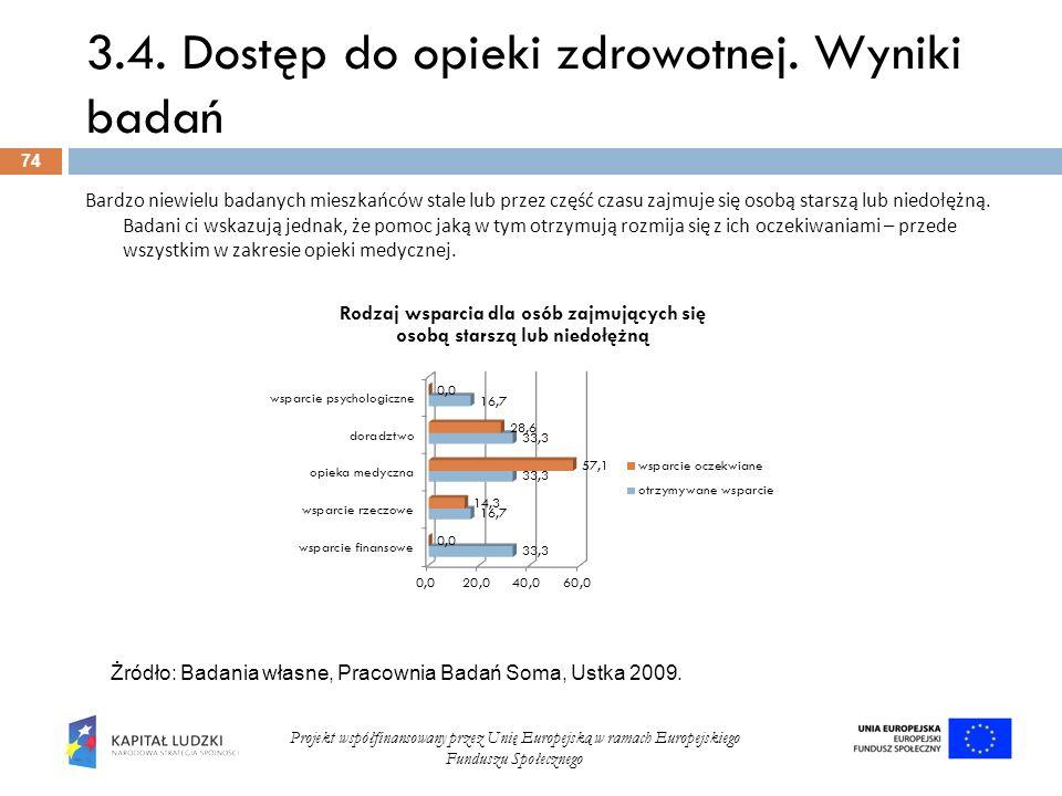 3.4. Dostęp do opieki zdrowotnej. Wyniki badań 74 Projekt współfinansowany przez Unię Europejską w ramach Europejskiego Funduszu Społecznego Bardzo ni