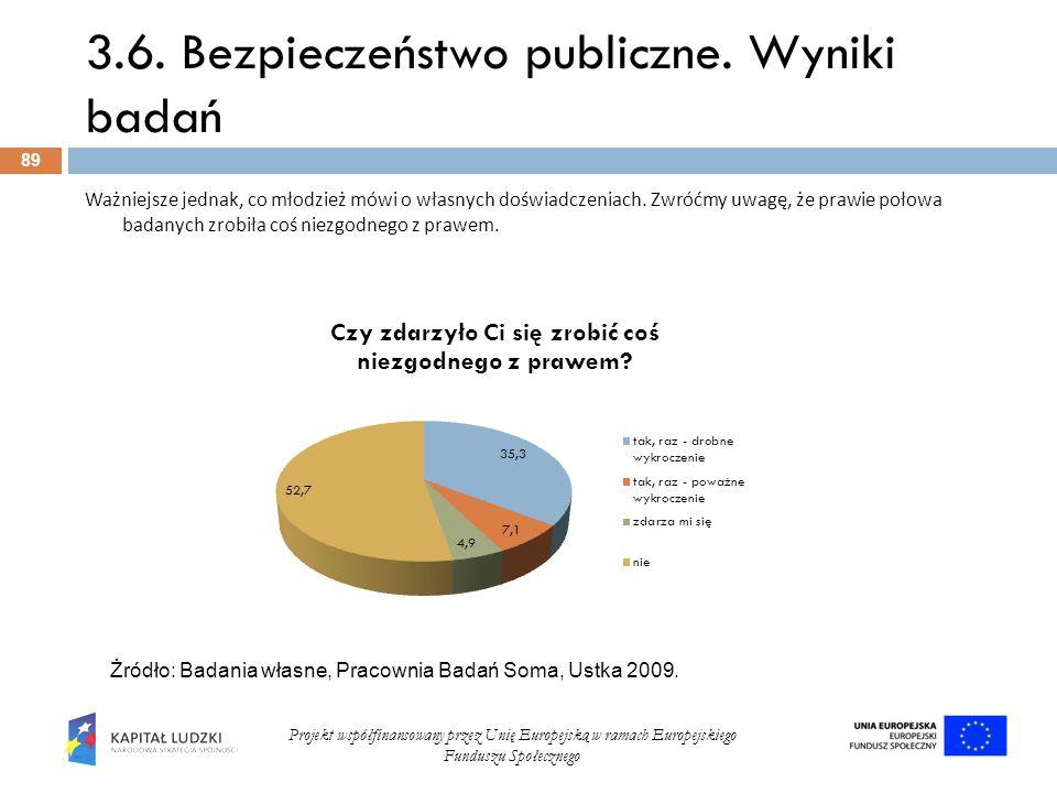 3.6. Bezpieczeństwo publiczne. Wyniki badań 89 Projekt współfinansowany przez Unię Europejską w ramach Europejskiego Funduszu Społecznego Ważniejsze j