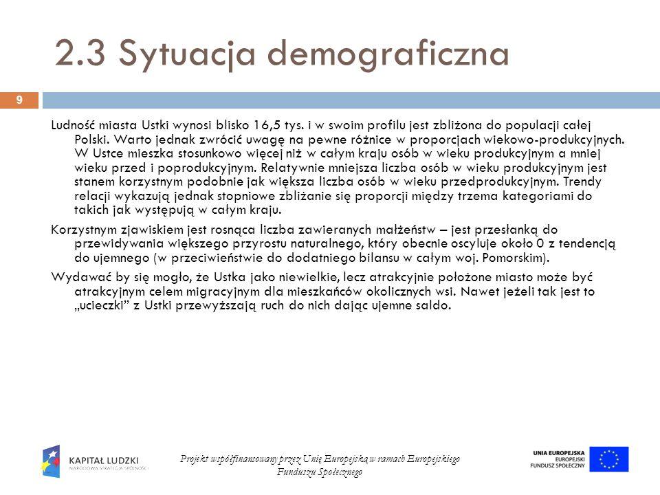 2.3 Sytuacja demograficzna Ludność miasta Ustki wynosi blisko 16,5 tys. i w swoim profilu jest zbliżona do populacji całej Polski. Warto jednak zwróci