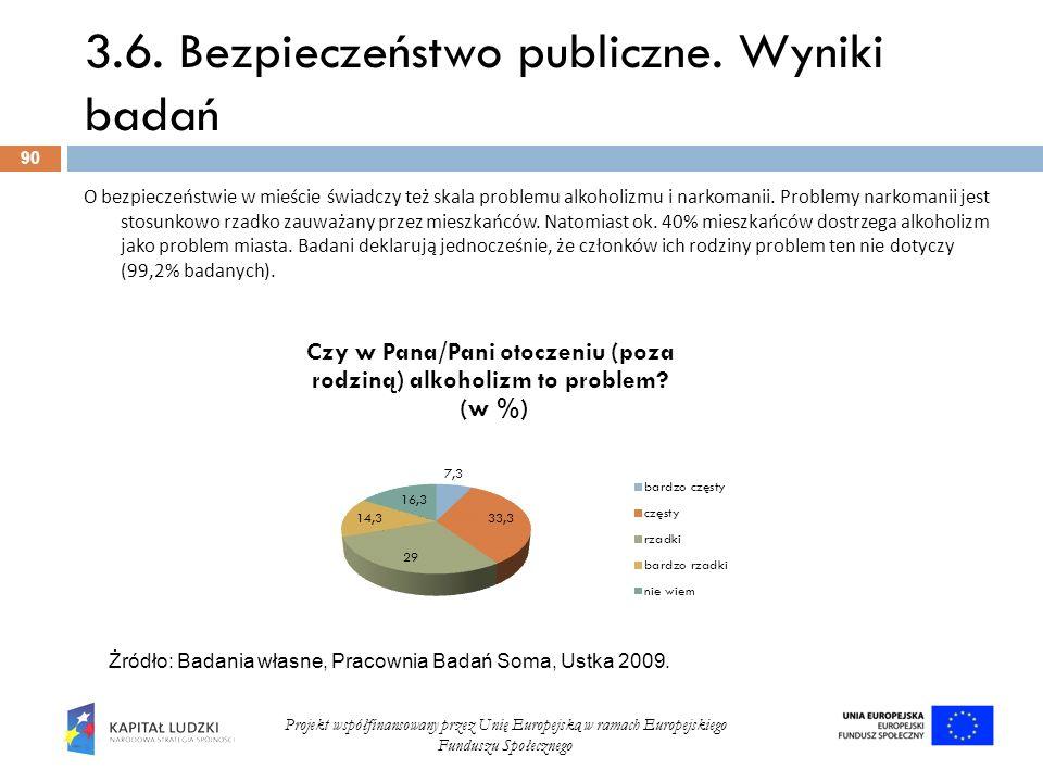 3.6. Bezpieczeństwo publiczne. Wyniki badań 90 Projekt współfinansowany przez Unię Europejską w ramach Europejskiego Funduszu Społecznego O bezpieczeń