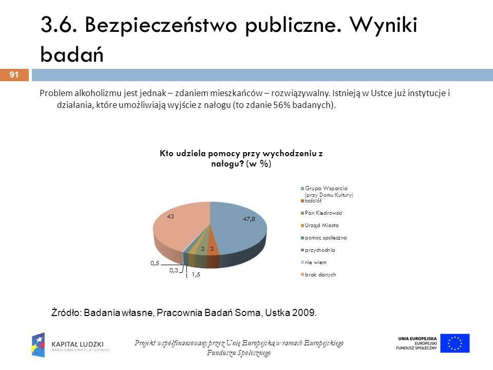 3.6. Bezpieczeństwo publiczne. Wyniki badań 91 Projekt współfinansowany przez Unię Europejską w ramach Europejskiego Funduszu Społecznego Problem alko