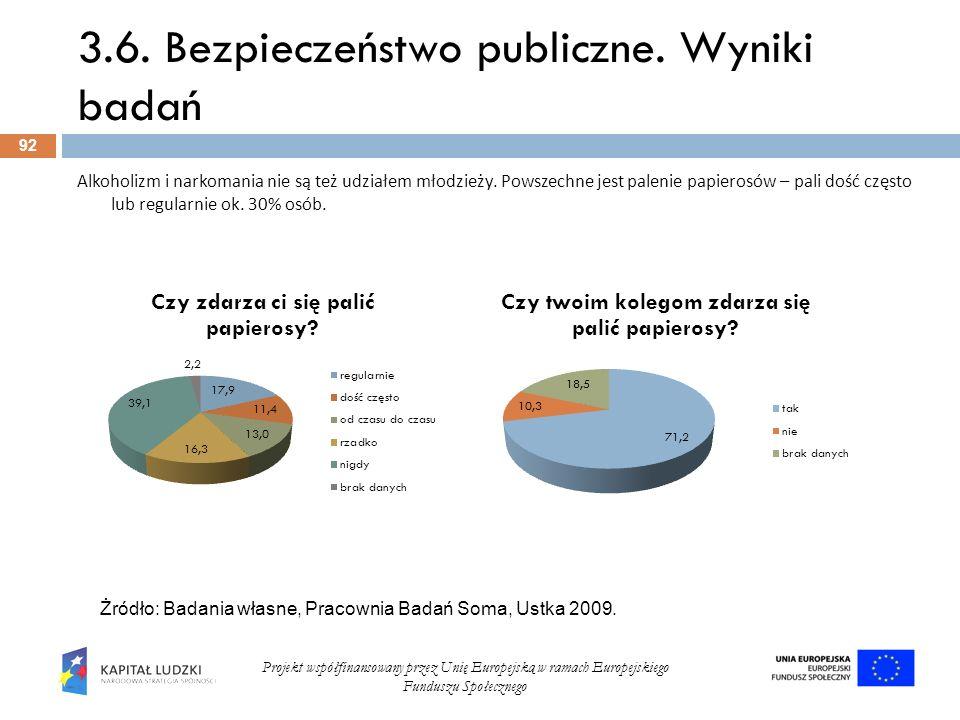 3.6. Bezpieczeństwo publiczne. Wyniki badań 92 Projekt współfinansowany przez Unię Europejską w ramach Europejskiego Funduszu Społecznego Alkoholizm i