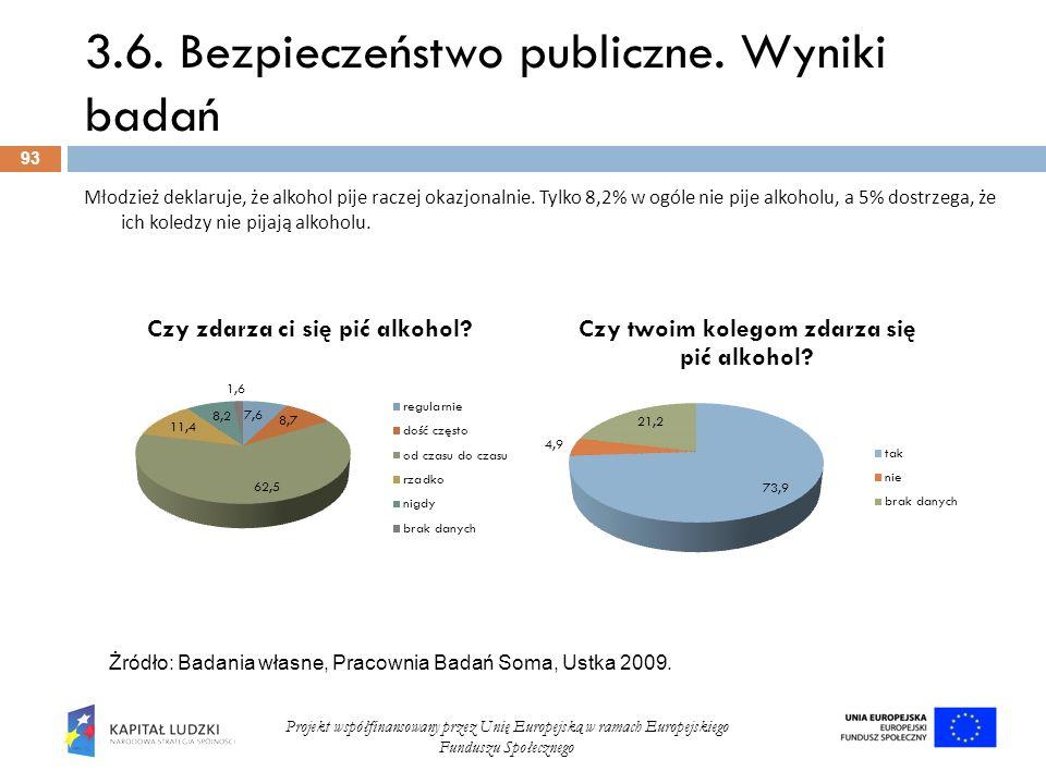 3.6. Bezpieczeństwo publiczne. Wyniki badań 93 Projekt współfinansowany przez Unię Europejską w ramach Europejskiego Funduszu Społecznego Młodzież dek
