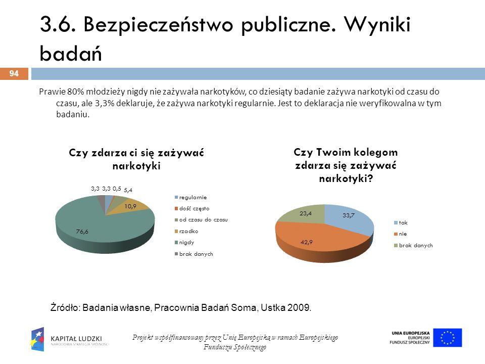 3.6. Bezpieczeństwo publiczne. Wyniki badań 94 Projekt współfinansowany przez Unię Europejską w ramach Europejskiego Funduszu Społecznego Prawie 80% m