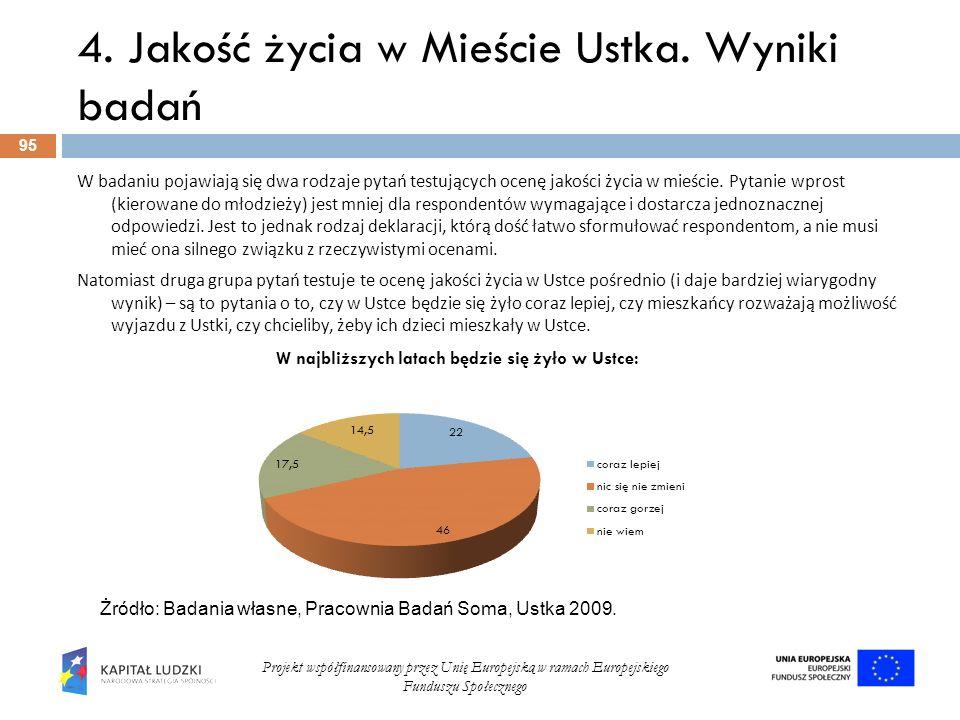4. Jakość życia w Mieście Ustka. Wyniki badań 95 Projekt współfinansowany przez Unię Europejską w ramach Europejskiego Funduszu Społecznego W badaniu