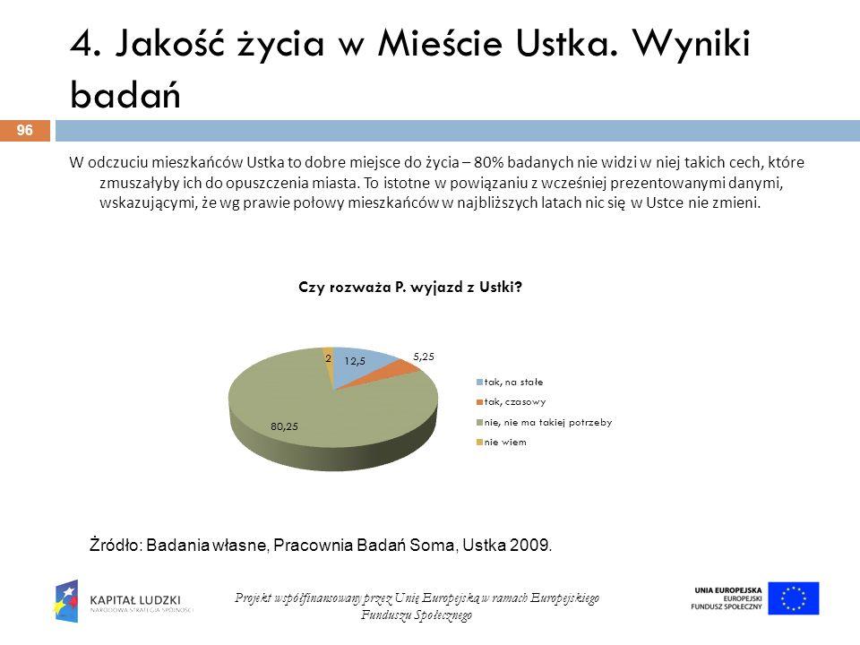 4. Jakość życia w Mieście Ustka. Wyniki badań 96 Projekt współfinansowany przez Unię Europejską w ramach Europejskiego Funduszu Społecznego W odczuciu