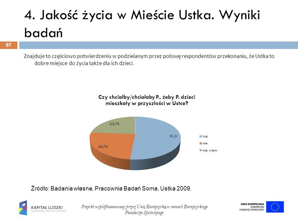 4. Jakość życia w Mieście Ustka. Wyniki badań 97 Projekt współfinansowany przez Unię Europejską w ramach Europejskiego Funduszu Społecznego Znajduje t