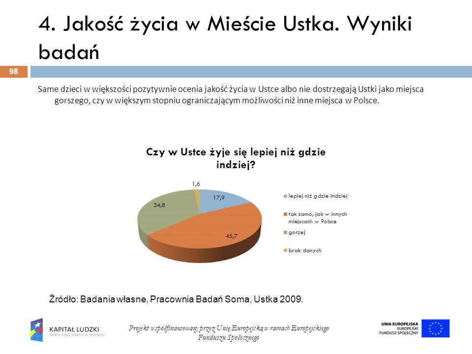 4. Jakość życia w Mieście Ustka. Wyniki badań 98 Projekt współfinansowany przez Unię Europejską w ramach Europejskiego Funduszu Społecznego Same dziec