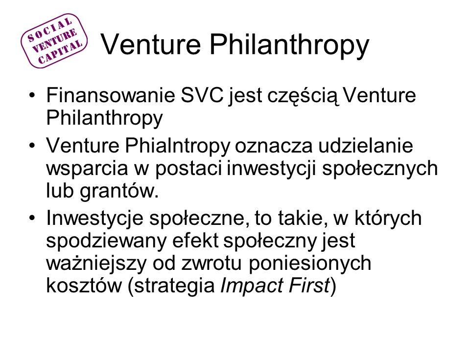 Venture Philantropy Granty, czyli bezzwrotne dotacje (strategia Impact Only) Strategia Finance first czyli inwestowanie z perspektywy osiągnięcia jak największych zysków finansowych, nie jest uznawana przez EVPA za formę Venture Philanthropy).