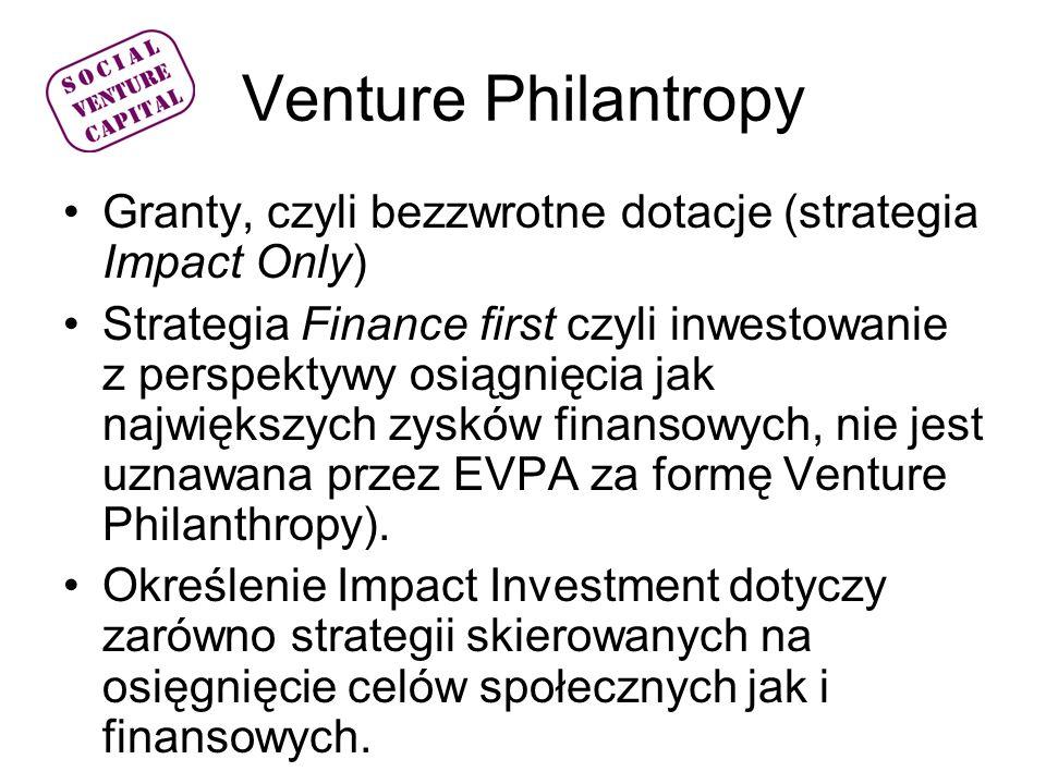 VP – spektrum finansowania