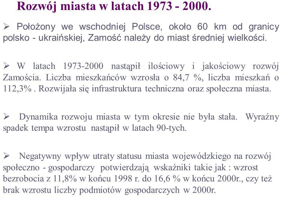 Rozwój miasta w latach 1973 - 2000. Położony we wschodniej Polsce, około 60 km od granicy polsko - ukraińskiej, Zamość należy do miast średniej wielko