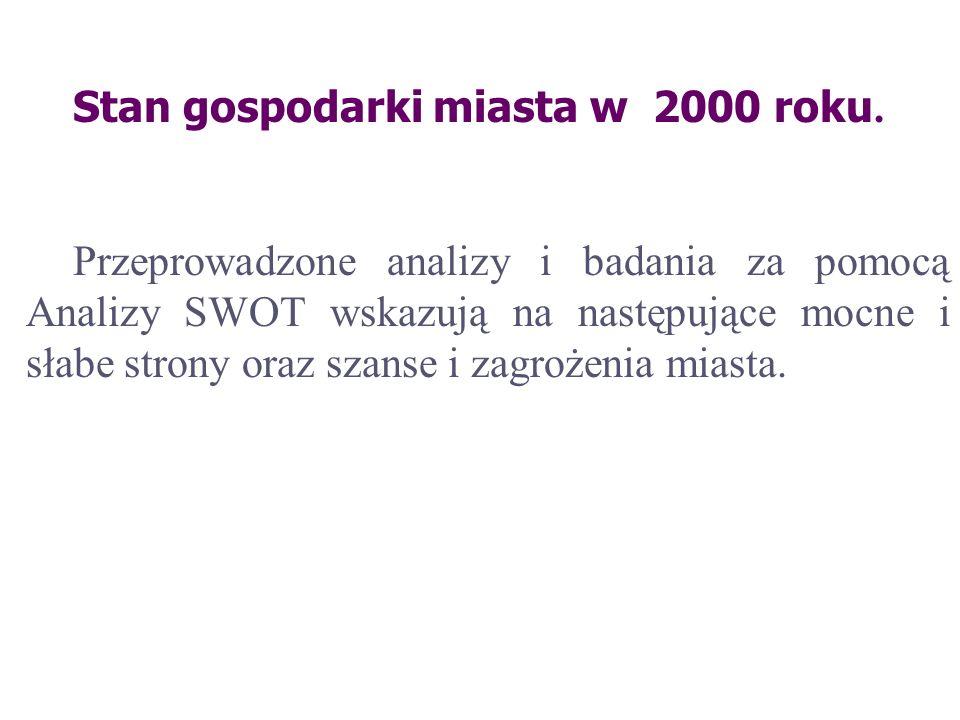 Stan gospodarki miasta w 2000 roku. Przeprowadzone analizy i badania za pomocą Analizy SWOT wskazują na następujące mocne i słabe strony oraz szanse i