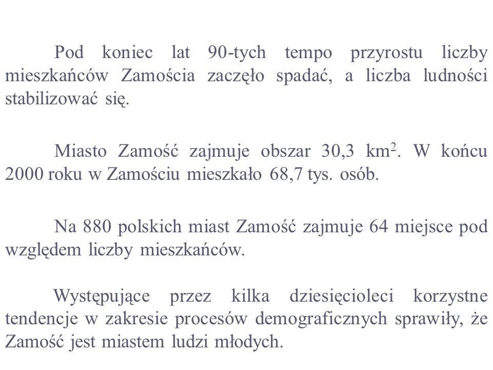 Liczba urodzeń w Zamościu w latach 1975 – 2000.