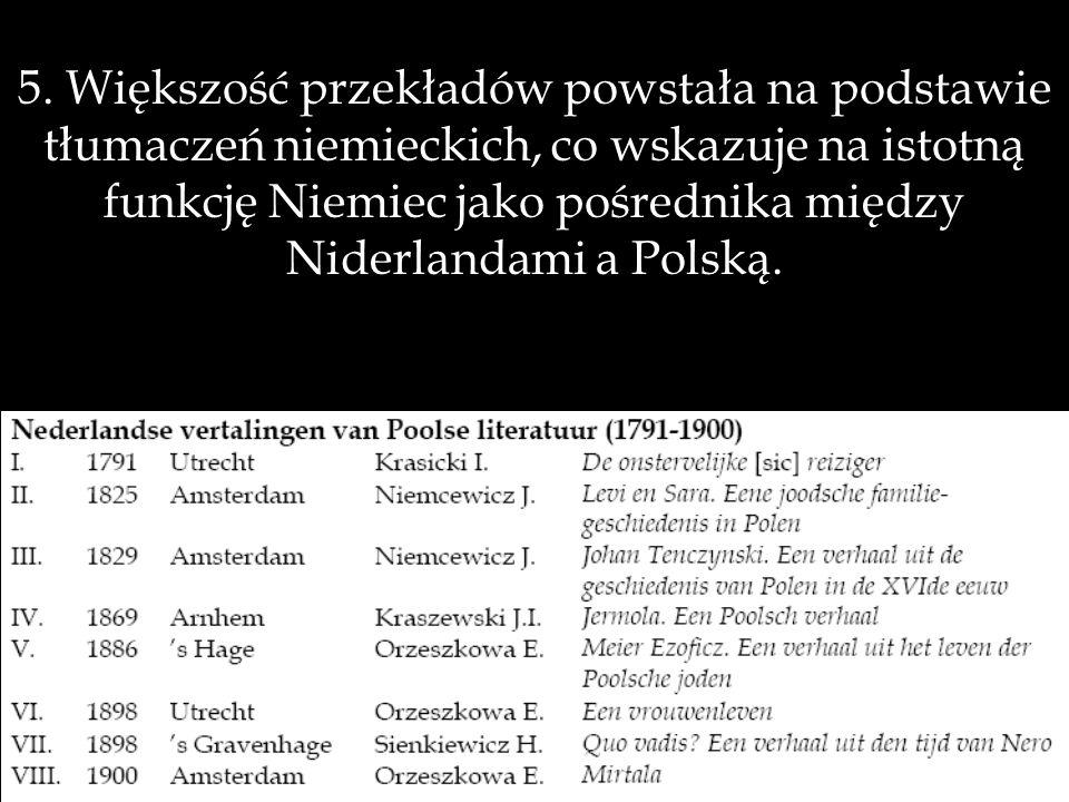 5. Większość przekładów powstała na podstawie tłumaczeń niemieckich, co wskazuje na istotną funkcję Niemiec jako pośrednika między Niderlandami a Pols