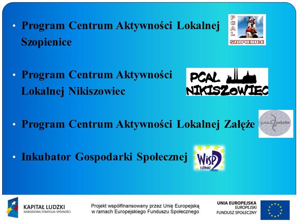 Program Centrum Aktywności Lokalnej Szopienice Program Centrum Aktywności Lokalnej Nikiszowiec Program Centrum Aktywności Lokalnej Załęże Inkubator Go