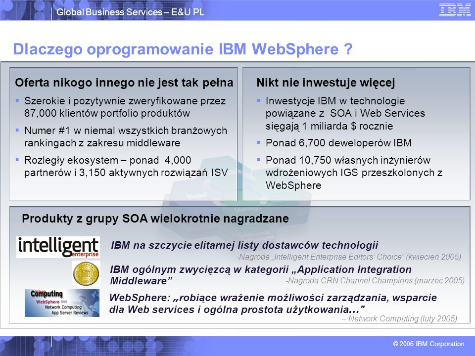 Global Business Services – E&U PL © 2006 IBM Corporation Dlaczego oprogramowanie IBM WebSphere .