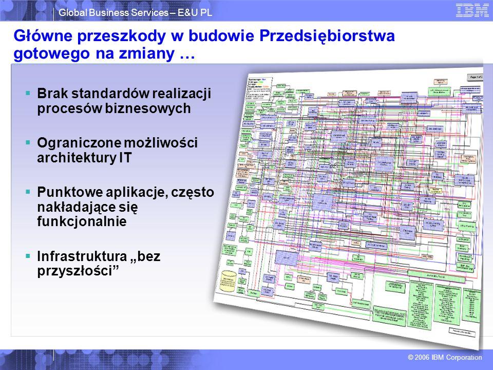 Global Business Services – E&U PL © 2006 IBM Corporation Dlaczego z IBM .