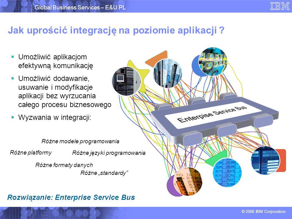 Global Business Services – E&U PL © 2006 IBM Corporation Zmiana architektury IT wpływa na możliwość realizacji potrzeb biznesowych firmy w oparciu o narzędzia informatyczne ODDO Orientacji funkcjonalnejOrientacji procesowej Wdrożyć, żeby trwałoWdrożyć i zmieniać Jeden, długi proces wdrożeniowyKrótkie, przyrostowe projekty wdrożeniowe Aplikacja rozbudowana pionowo (silos) Rozwiązania zsynchronizowane, współpracujące ze sobą Ścisłe powiązaniaLuźne powiązania Architektura aplikacji wykorzystująca komponenty i obiekty Architektura aplikacji wykorzystująca usługi Znany proces implementacjiZnana koncepcja implementacji (uogólnienie) Duża, długotrwała inwestycja informatycznaMałe, krótkoterminowe projekty inwestycyjne IT