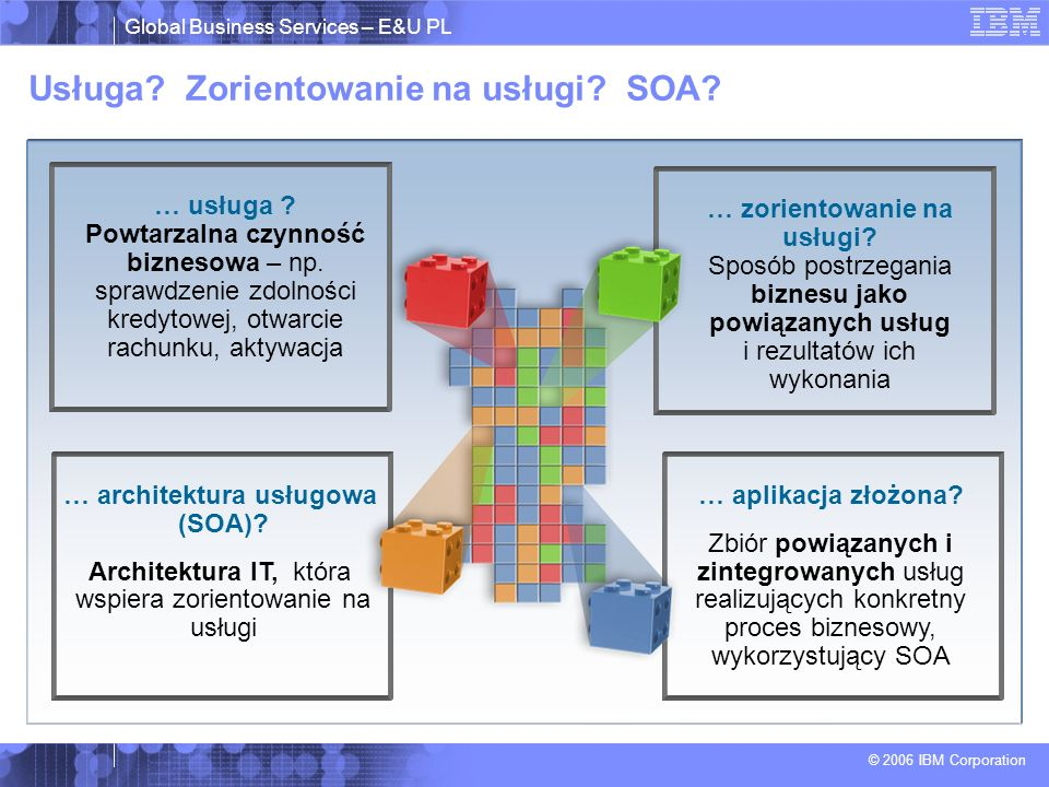 Global Business Services – E&U PL © 2006 IBM Corporation … usługa .