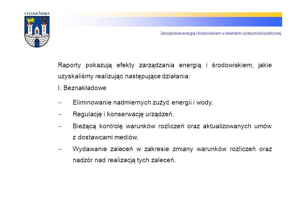 Raporty pokazują efekty zarządzania energią i środowiskiem, jakie uzyskaliśmy realizując następujące działania: I. Beznakładowe Eliminowanie nadmierny