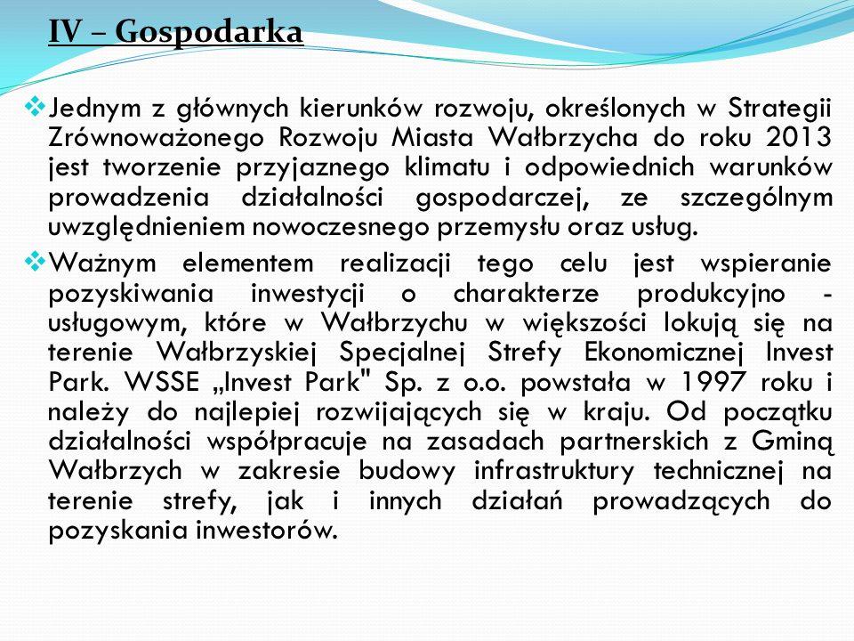 Program Ochrony Środowiska dla miasta Wałbrzycha na lata: 2004- 2007 z uwzględnieniem perspektywy do roku 2015 Plan Gospodarki Odpadami dla miasta Wał