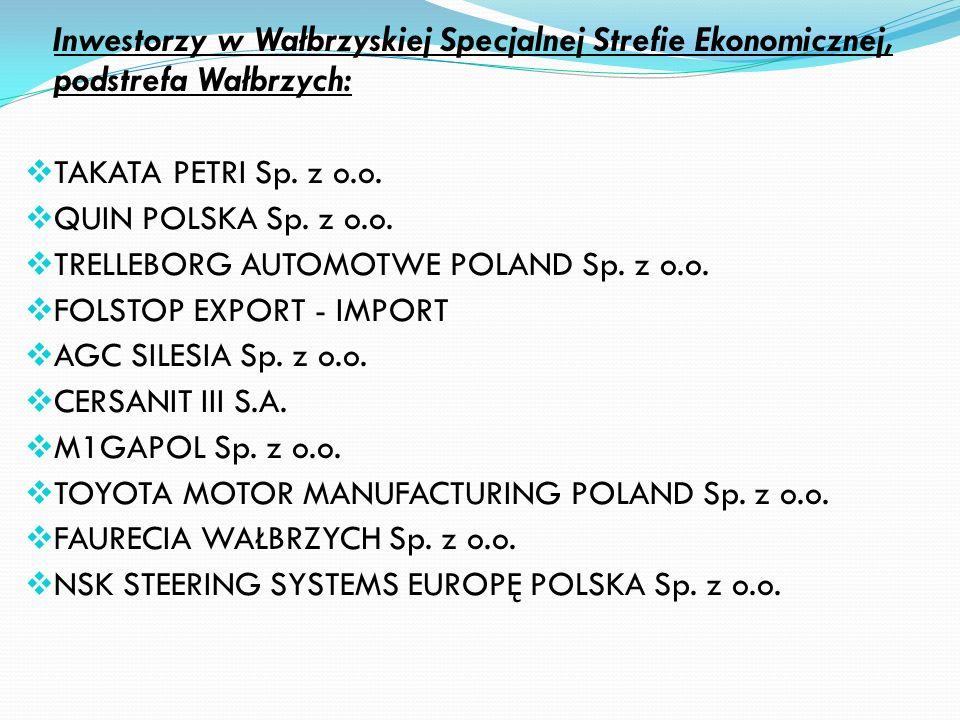 Podstrefa Wałbrzych WSSE INVEST-PARK