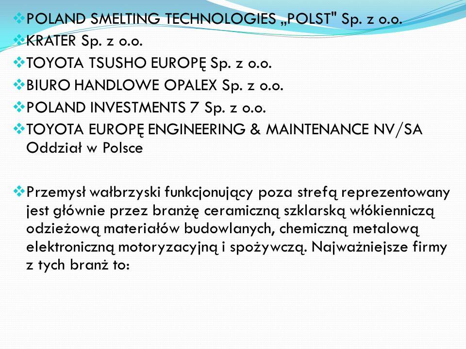 Inwestorzy w Wałbrzyskiej Specjalnej Strefie Ekonomicznej, podstrefa Wałbrzych: TAKATA PETRI Sp. z o.o. QUIN POLSKA Sp. z o.o. TRELLEBORG AUTOMOTWE PO
