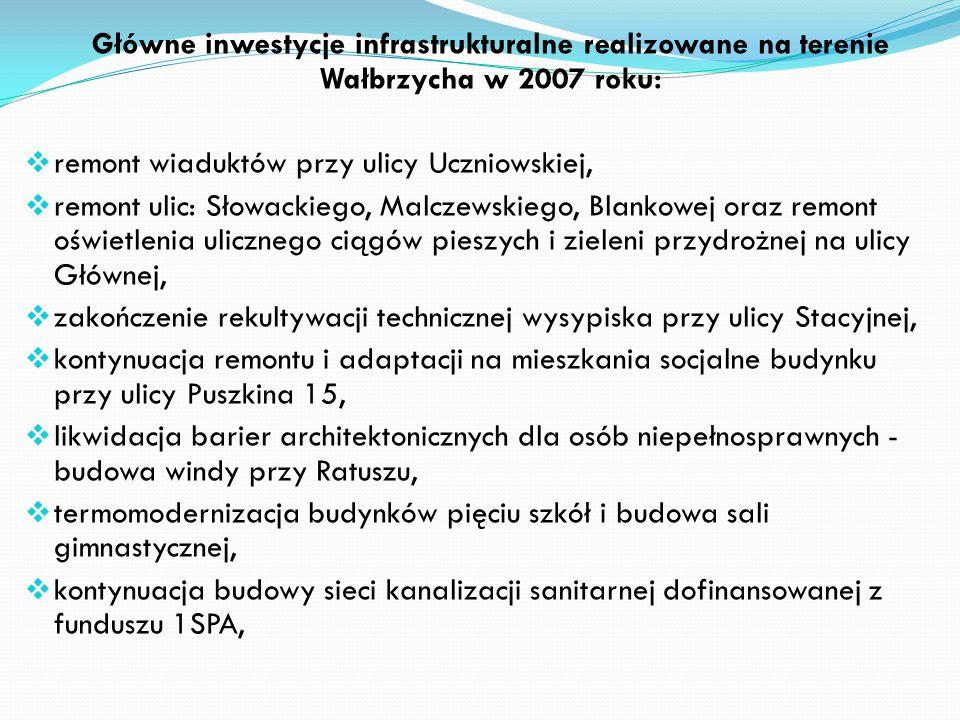 Usługi przewozowe w zakresie przewozu osób na terenie miasta świadczy Miejskie Przedsiębiorstwo Komunikacyjne Sp. z o.o oraz przewoźnicy prywatni prow
