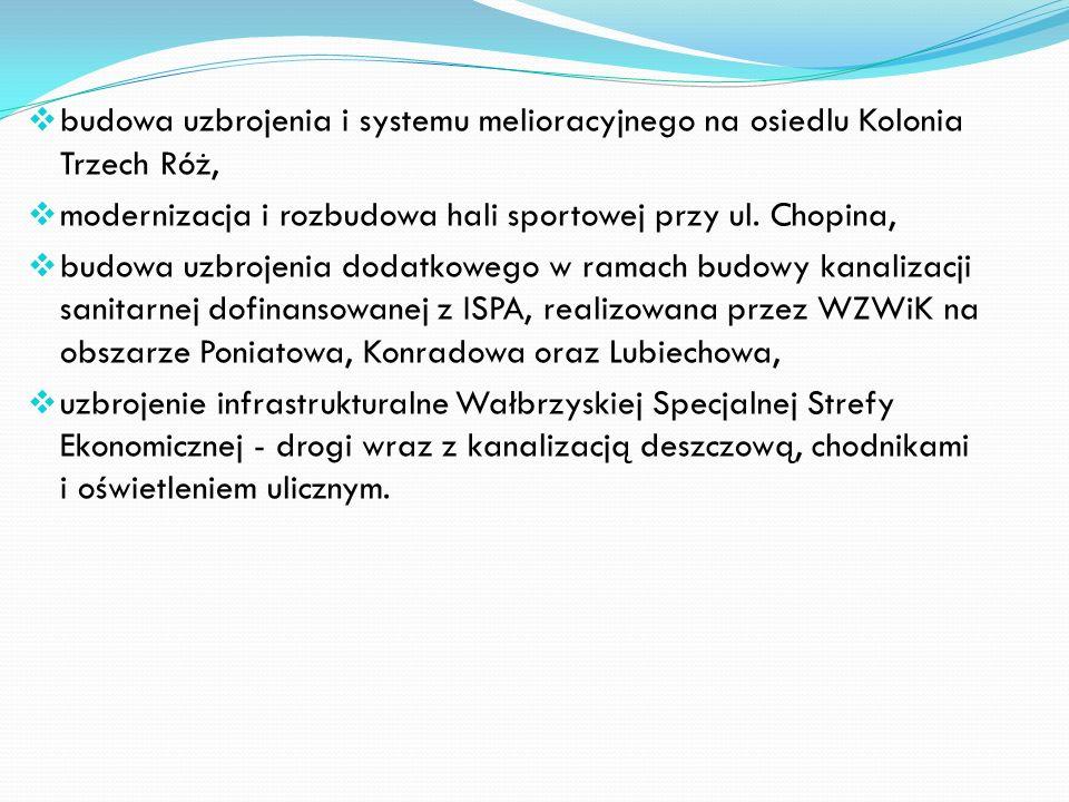 Główne inwestycje infrastrukturalne realizowane na terenie Wałbrzycha w 2007 roku: remont wiaduktów przy ulicy Uczniowskiej, remont ulic: Słowackiego,